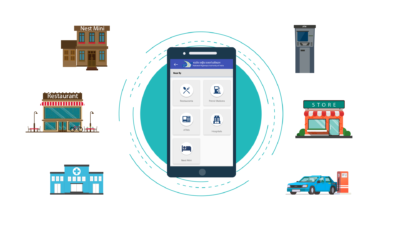 Animated App Explainer Video FlowInk Pictures